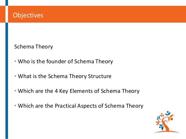 a model theory for generic schema 'schema abstraction in a multiple-trace memory model  trace memory theory to the schema-abstraction  the processes by which generic or abstract ideas are.