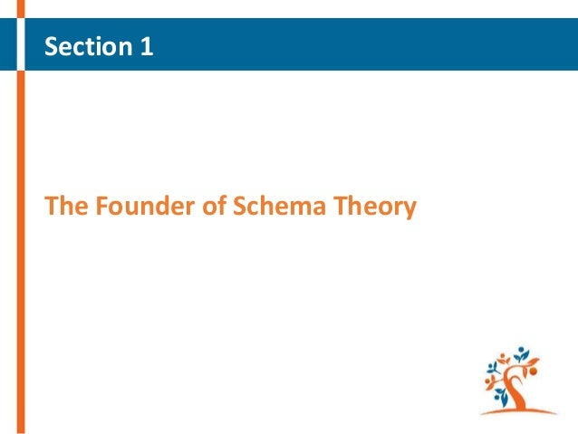Section 1  The Founder of Schema Theory