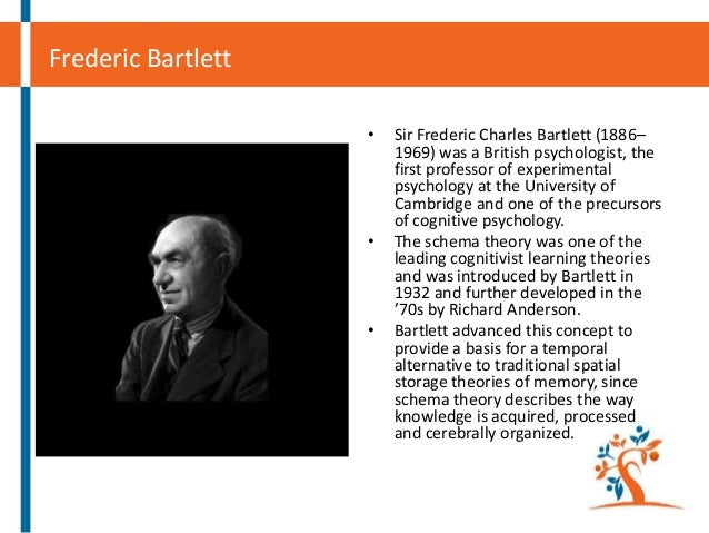 Frederic Bartlett •  •  •  Sir Frederic Charles Bartlett (1886– 1969) was a British psychologist, the first professor of e...