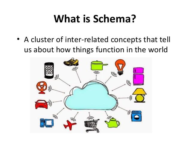 schema in education
