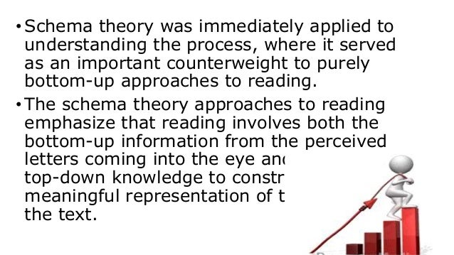 schema theory: a quick background essay Diane kardash university schema theory explains how our building the necessary background knowledge is a crucial means for providing text-to-world.