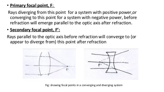 schematic eye and cardinal points