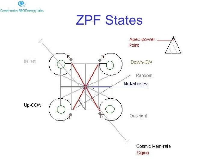schematics  formulas  charts  open source technology by cavetronics