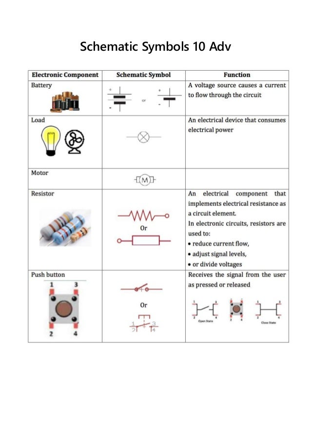 Fine Electric Component Symbols Mold - Electrical and Wiring Diagram ...