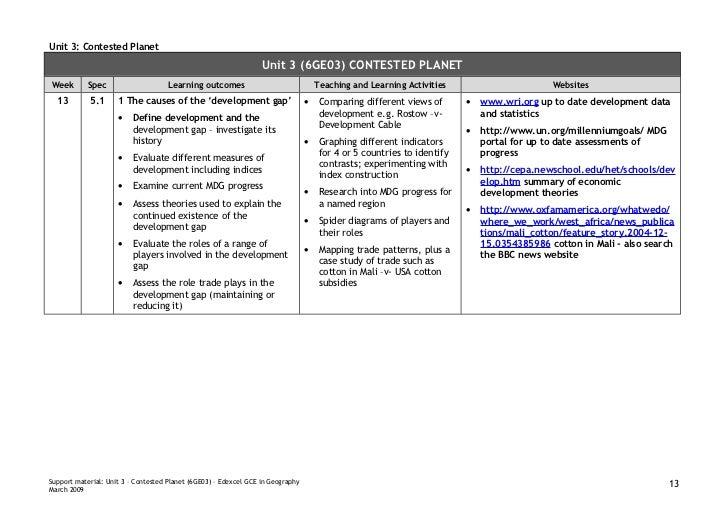 Scheme of work unit 3