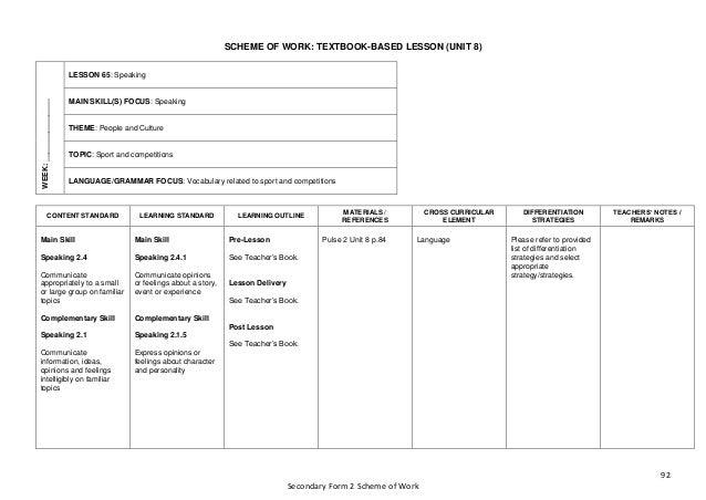 Scheme Of Work Unit 8 Sow Form 2