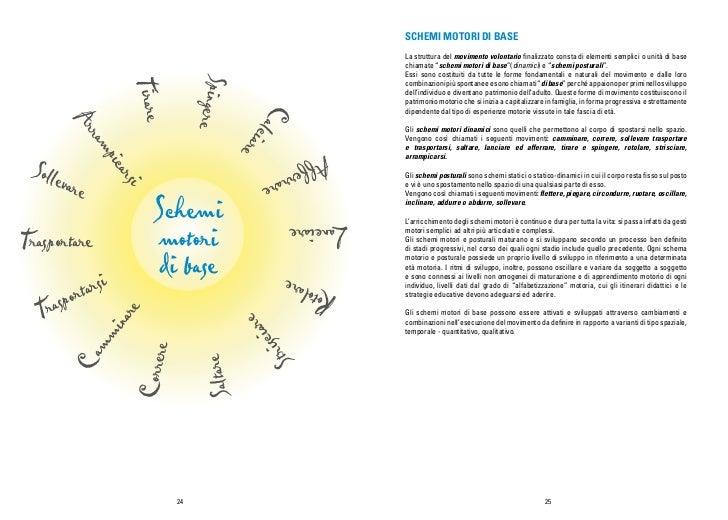 Schemi Elettrici Di Base : Schemi motori di base