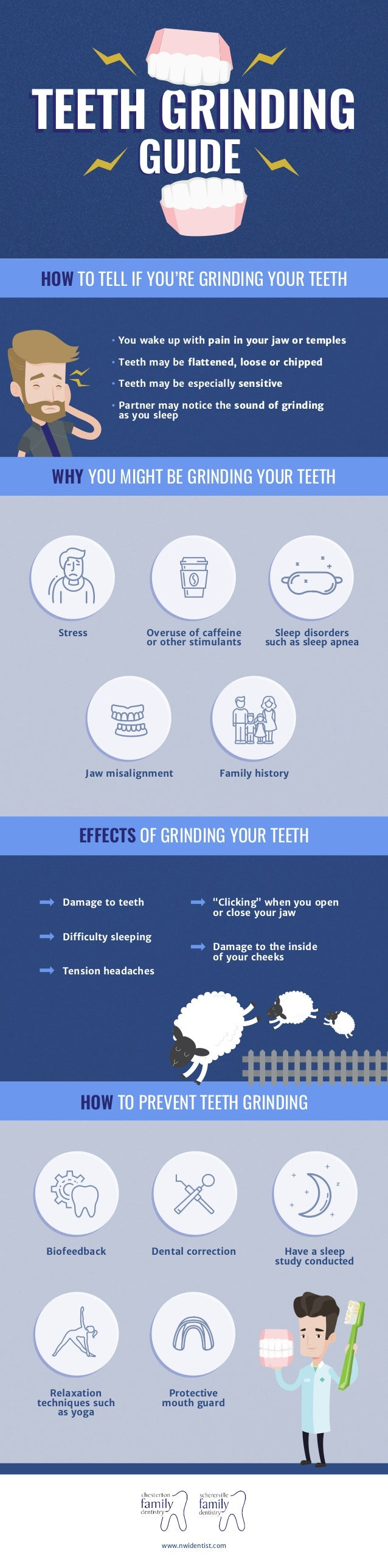 GUIDEGUIDE TEETH GRINDINGTEETH GRINDING WHY YOU MIGHT BE GRINDING YOUR TEETH HOW TO PREVENT TEETH GRINDING EFFECTS OF GRIN...
