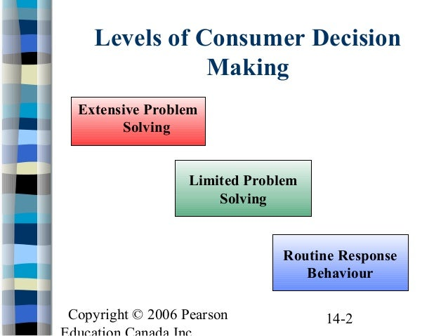 Extensive decision making process consumer behaviour analy