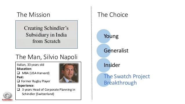 the appointment of silvio napoli at schindler india Schindler must have made the worst choice in selecting silvio napoli to be their general manager in india as much as he might have had success in.