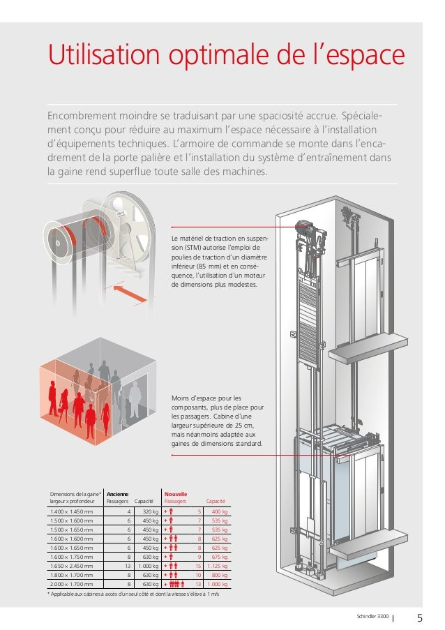 Schema Electrique Ascenseur Schindler