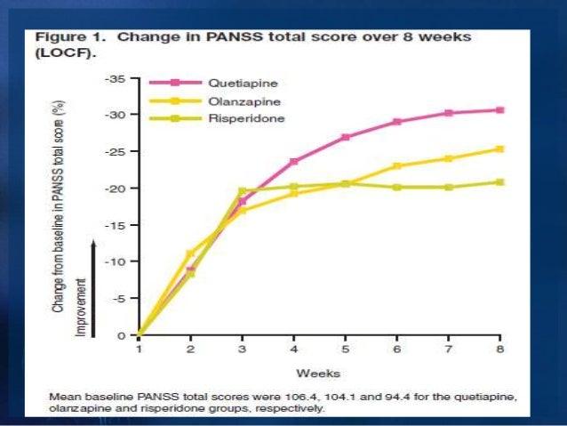 fluphenazine decanoate drug study nursing considerations