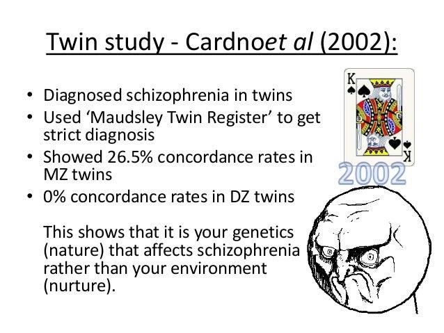 Schizophrenia - Twin studies | Psychology Wiki | FANDOM ...