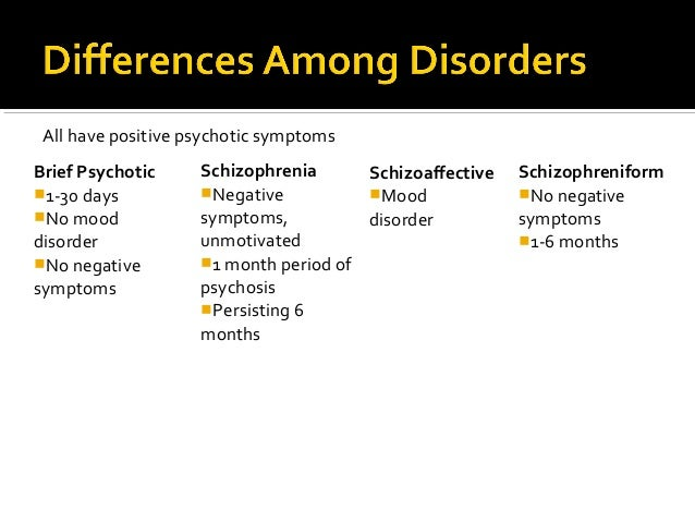 Schizophrenia Spectrum & Other Psychotic Disorders for NCMHCE Study