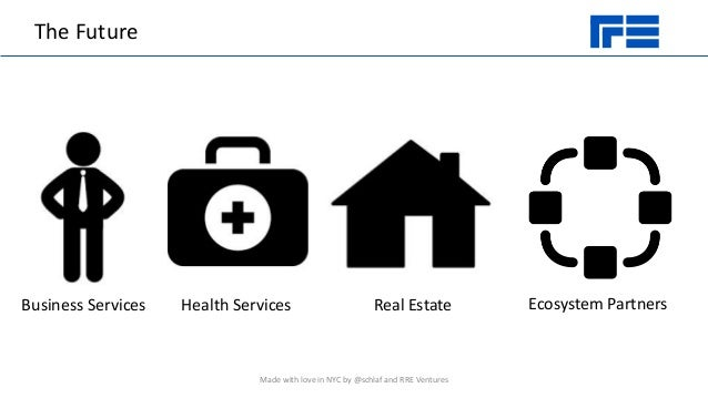 The Future Business Services Health Services Real Estate Ecosystem Partners Made with love in NYC by @schlaf and RRE Ventu...