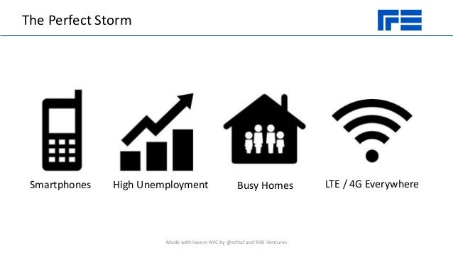 The Perfect Storm Smartphones High Unemployment Busy Homes LTE / 4G Everywhere Made with love in NYC by @schlaf and RRE Ve...