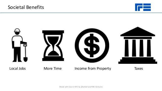 Societal Benefits Local Jobs More Time Income from Property Taxes Made with love in NYC by @schlaf and RRE Ventures