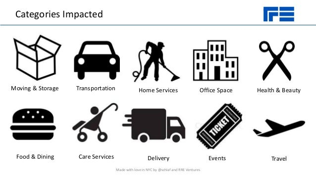 Categories Impacted Moving & Storage Transportation Home Services Office Space Health & Beauty Food & Dining Care Services...