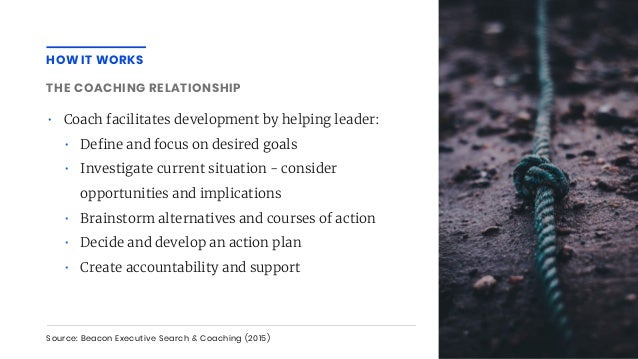 • Coach facilitates development by helping leader: • De ne and focus on desired goals • Investigate current situation - co...