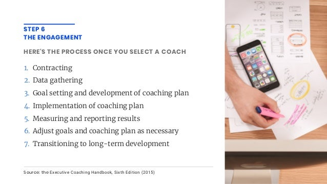 1. Contracting 2. Data gathering 3. Goal setting and development of coaching plan 4. Implementation of coaching plan 5. Me...