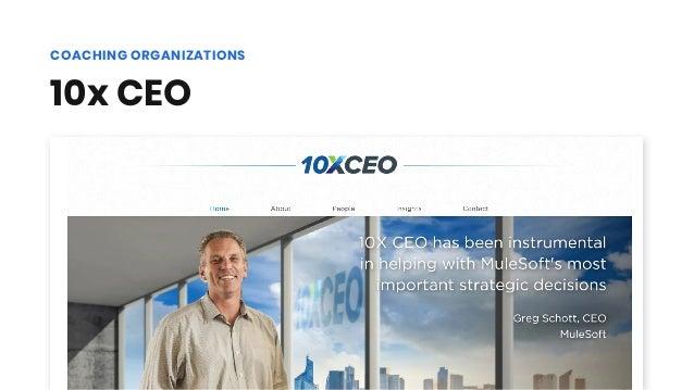 10x CEO COACHING ORGANIZATIONS