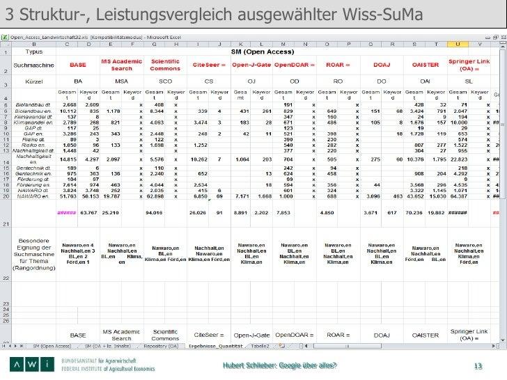 3 Struktur-, Leistungsvergleich ausgewählter Wiss-SuMa                            Hubert Schlieber: Google über alles?   13