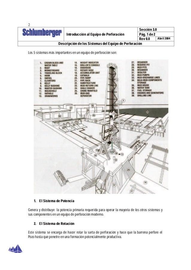 Schlumberger+introduccion+al+equipo+de+perforacion