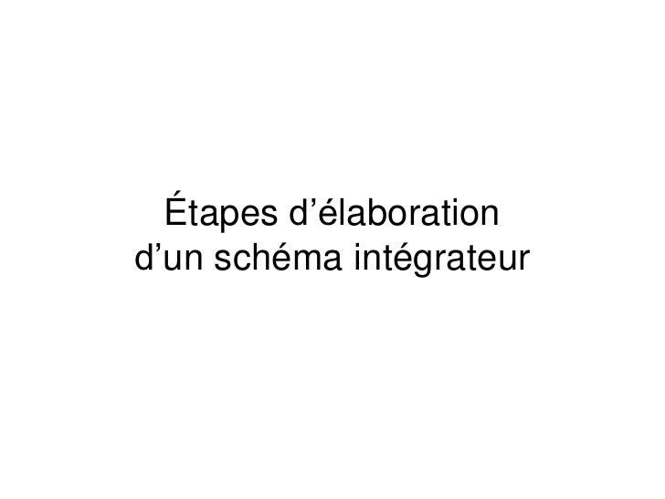 Étapes d'élaboration<br />d'un schéma intégrateur<br />