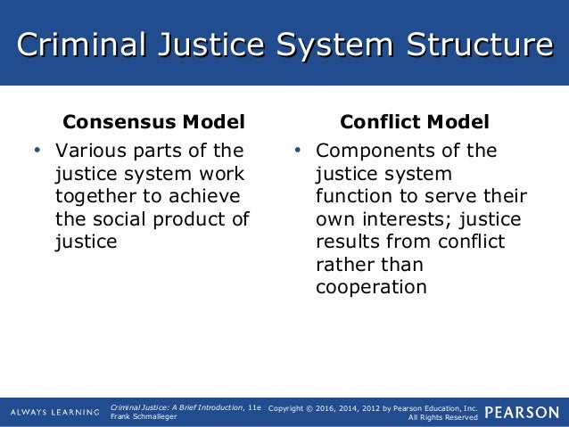 the components of criminal justice