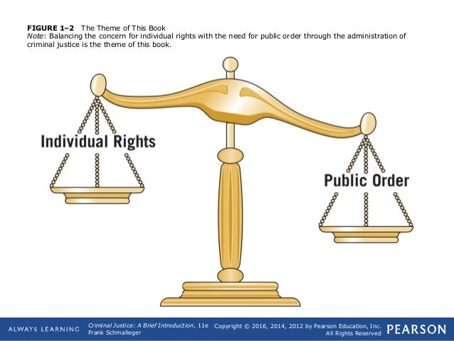 individual rights vs public order advocates On june 27, in the case of castle rock v gonzales, the supreme court found that jessica gonzales did not have a constitutional right to police protection.