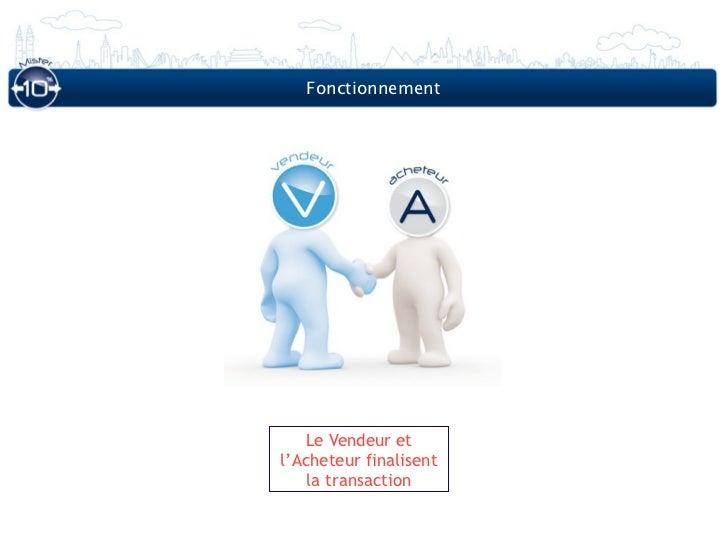 Fonctionnement   Le Vendeur etl'Acheteur finalisent    la transaction