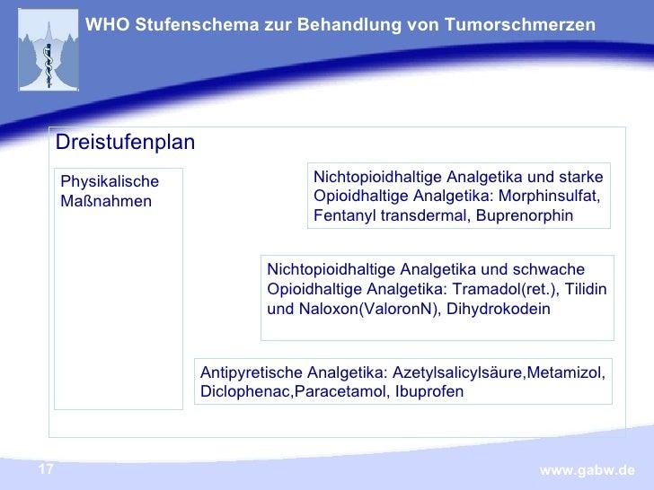 WHO Stufenschema zur Behandlung von Tumorschmerzen <ul><li>Dreistufenplan </li></ul>Physikalische Maßnahmen Nichtopioidhal...