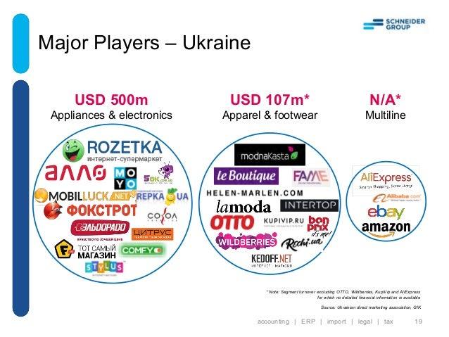 74b33d186dce SCHNEIDER GROUP Industry Insight  e-Commerce in Russia, Ukraine, Kaza…
