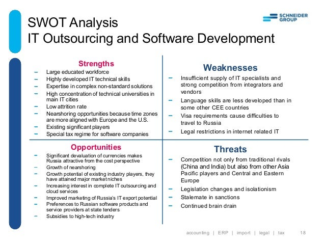 Schneider Group Industry Insight It Outsourcing And