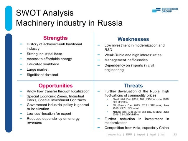 burger machine swot analysis Company profiles strategic analysis of the world's largest companies   company background, detailed swot analysis, market assessment,.