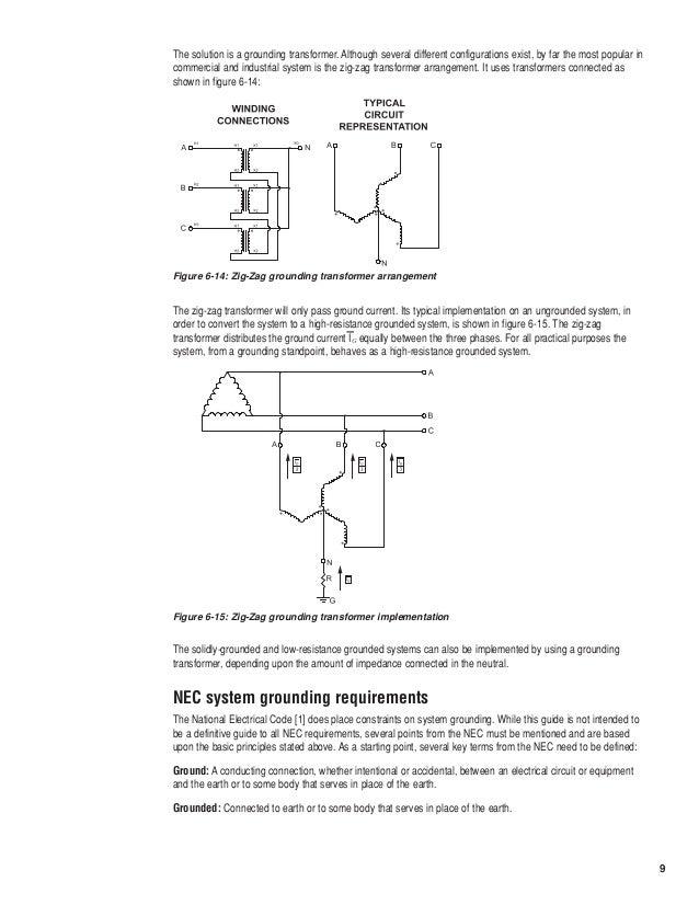 Schneider System Grounding