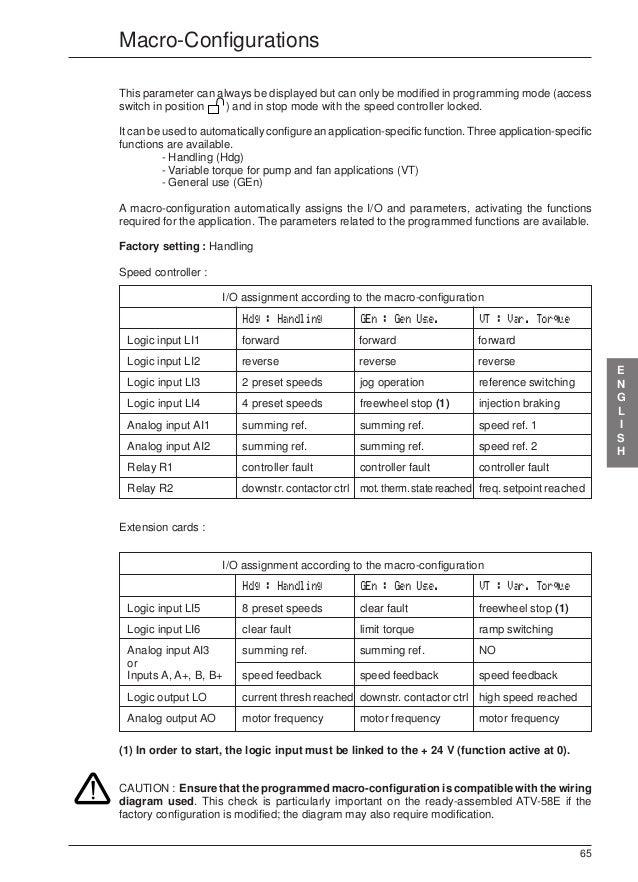 schneideratv 58 usermanual 10 638?cb=1402631524 schneideratv 58 usermanual altivar 58 wiring diagram at pacquiaovsvargaslive.co