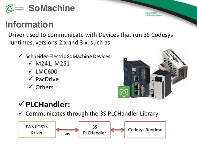 Tag Integration with Schneider Electric PLCs and Modbus in