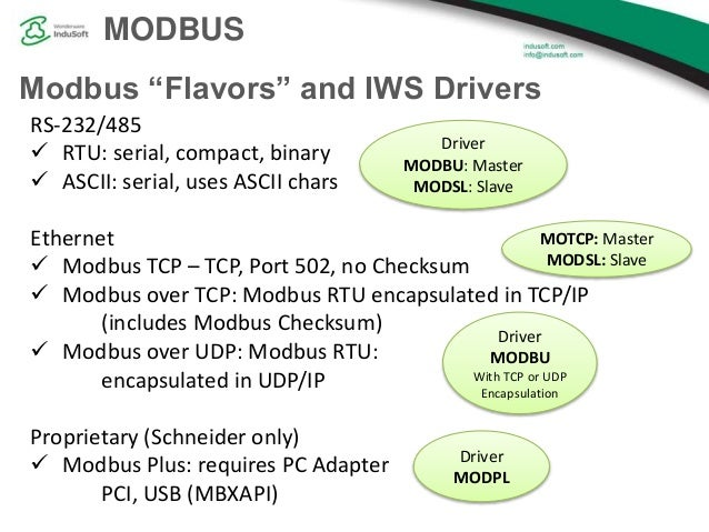 DOWNLOAD DRIVER: INDUSOFT MODBUS