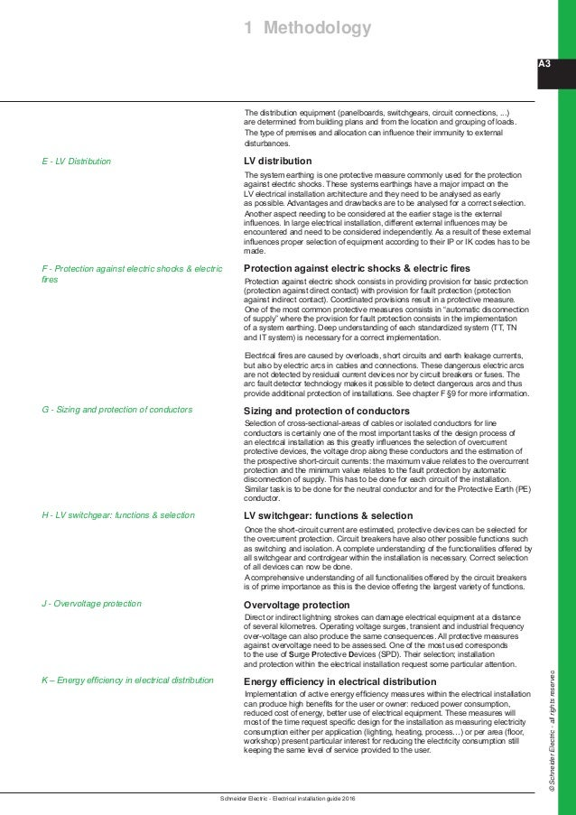 schneider electric electrical installation guide 2016 rh slideshare net