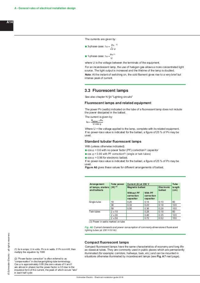 schneider electric electrical installation guide 2016 rh slideshare net Electrical Installation Guide 2016 PDF Electrical Installation PDF