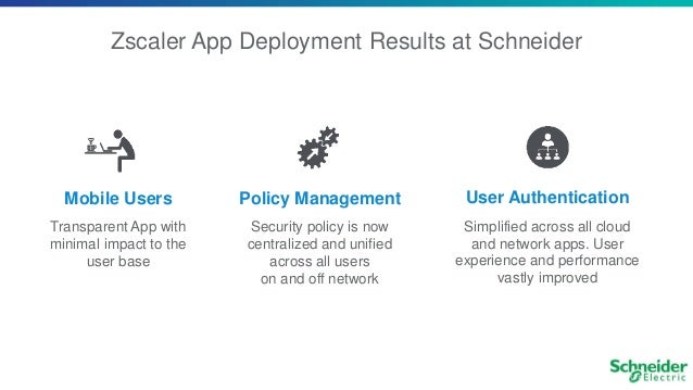 Schneider electric powers security transformation with one simple app…