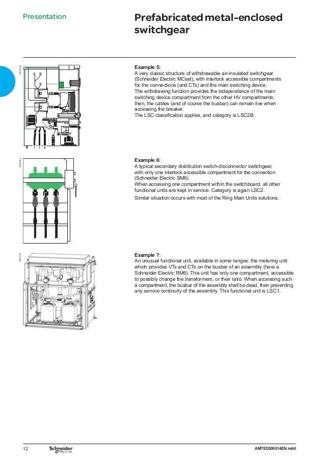 schneider technical guide medium voltage equipment designers rh slideshare net Schneider Electric Wallpaper Schneider Electric Controls