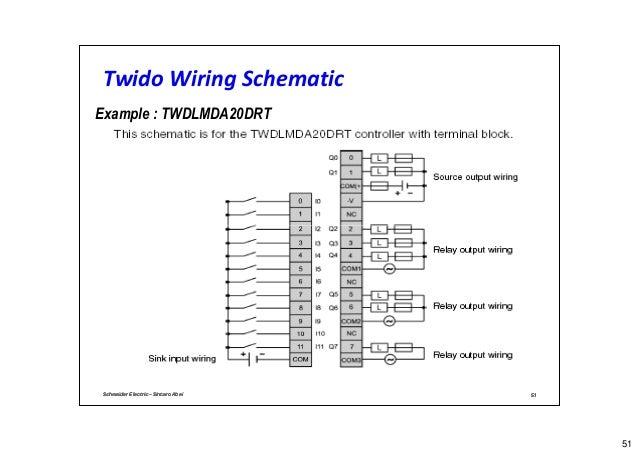 Schneider twido suite training