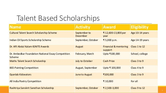 Buddy4study indias largest scholarship platform scholarships 7 7 name activity award eligibility cultural talent thecheapjerseys Choice Image