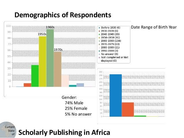 scholarly journal publishing in south africa 3 scholarly publishing: the challenges facing the african university press solani ngobeni solani ngobeni director of publications africa institute of south africa.