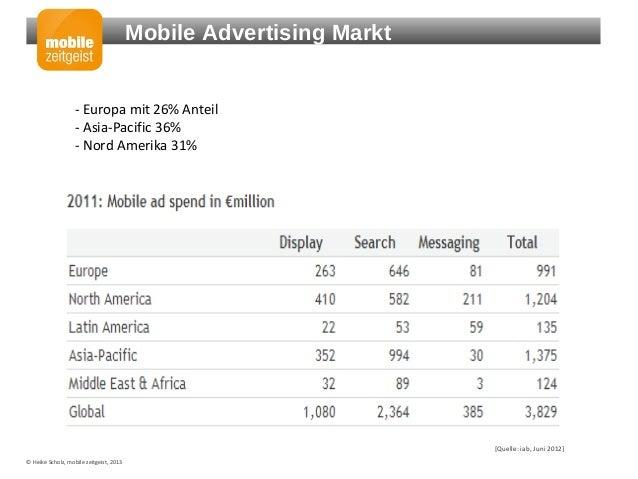 Trends im Mobile Marketing – Ein Blick nach Japan und die USA Slide 3