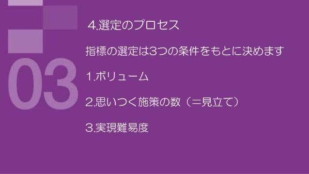 4.選定のプロセス指標の選定は3つの条件をもとに決めます1.ボリューム2.思いつく施策の数(=見立て)3.実現難易度