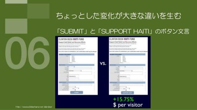 ちょっとした変化が大きな違いを生む                                     「SUBMIT」と「SUPPORT HAITI」のボタン文言http://www.slideshare.net/dsiroker