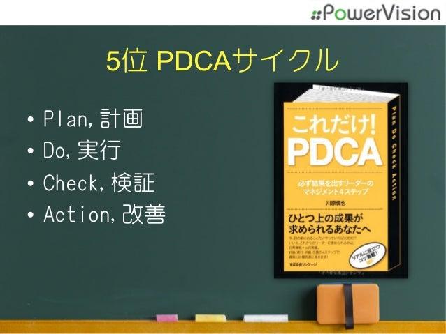 5位 PDCAサイクル • Plan,計画 • Do,実行 • Check,検証 • Action,改善
